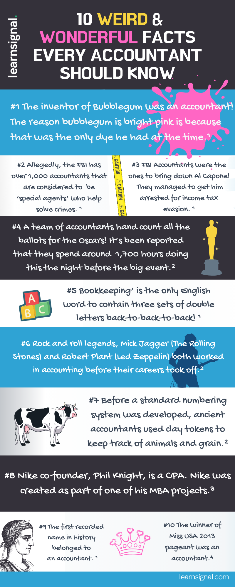10 Weird & Wonderful Facts Every Accountant Should Know