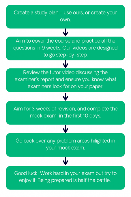 ACCA-learning-timetable-1-683x1024