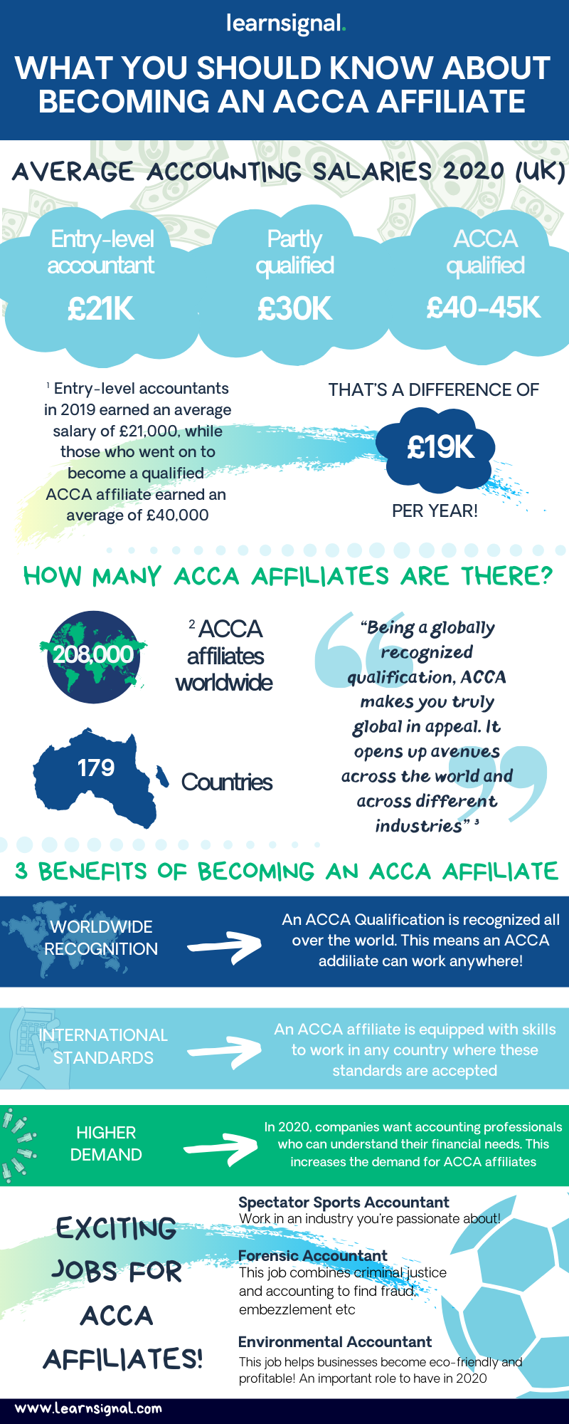 What You Should Know About Becoming an ACCA Affiliate